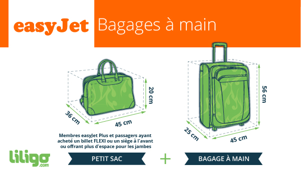 dimension bagage cabine easyjet