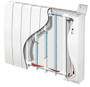 les radiateurs à inertie