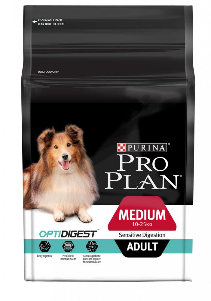 pro plan medium