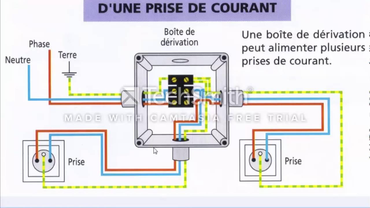 boitier derivation