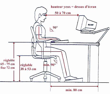 hauteur bureau standard