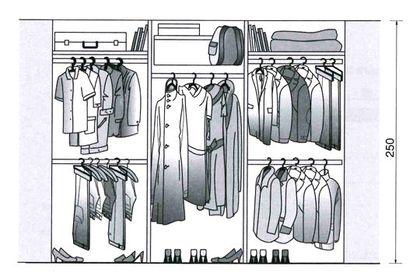 dessin dressing